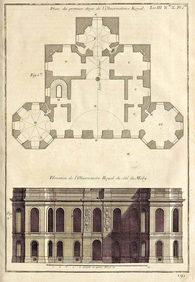 paris observatory plan map